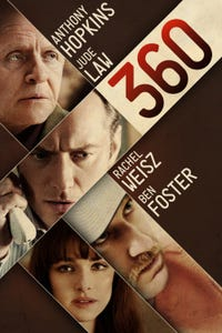 360 as The Boss