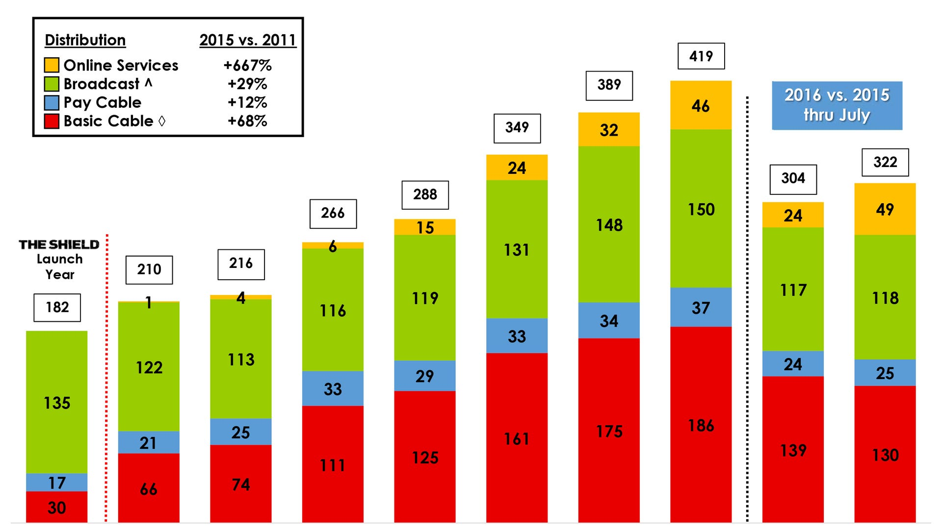 scripted-series-charts-tca-2016-print.jpg